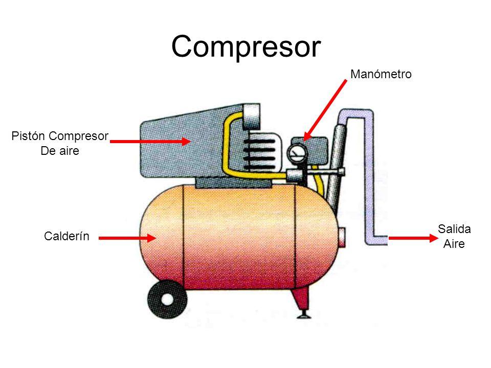 Compresor Pistón Compresor De aire Calderín Manómetro Salida Aire