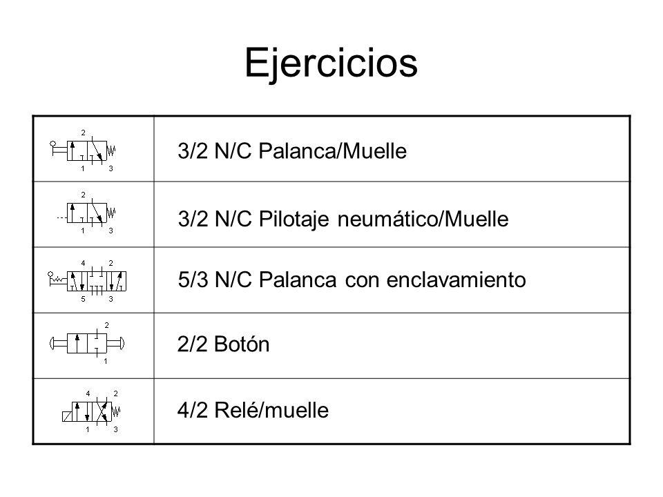 Ejercicios 3/2 N/C Palanca/Muelle 3/2 N/C Pilotaje neumático/Muelle 5/3 N/C Palanca con enclavamiento 2/2 Botón 4/2 Relé/muelle