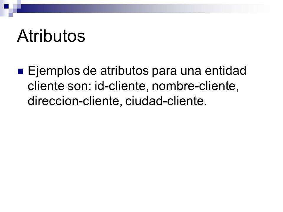 Atributos Ejemplos de atributos para una entidad cliente son: id-cliente, nombre-cliente, direccion-cliente, ciudad-cliente.