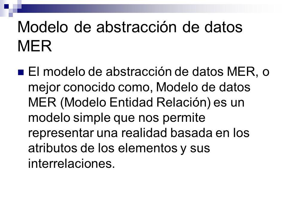 Modelo de abstracción de datos MER El modelo de abstracción de datos MER, o mejor conocido como, Modelo de datos MER (Modelo Entidad Relación) es un m