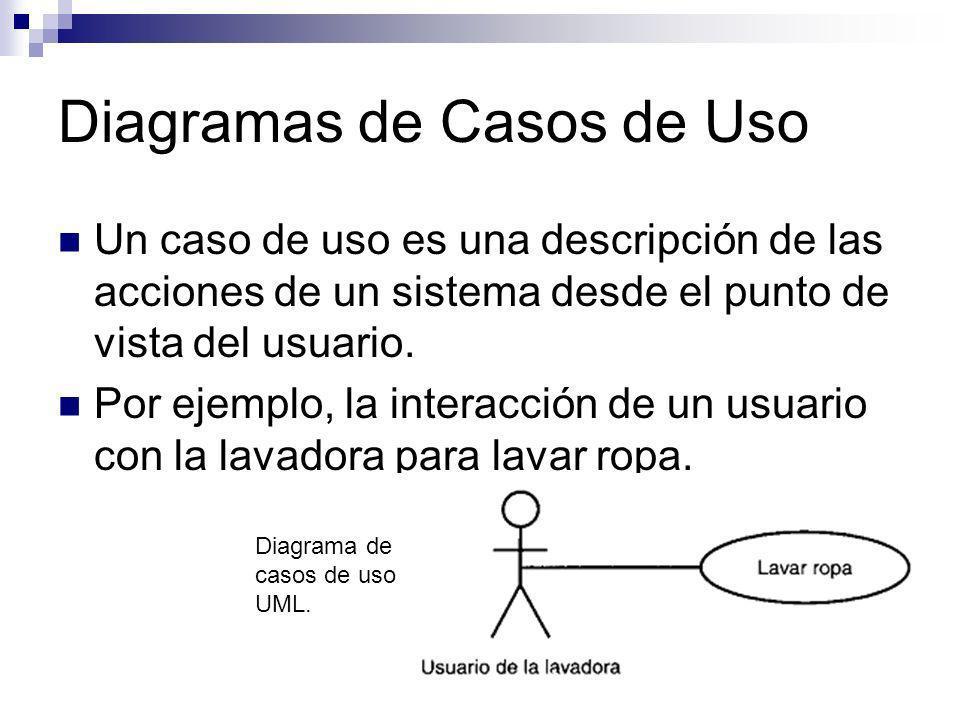 Diagramas de Casos de Uso Un caso de uso es una descripción de las acciones de un sistema desde el punto de vista del usuario. Por ejemplo, la interac