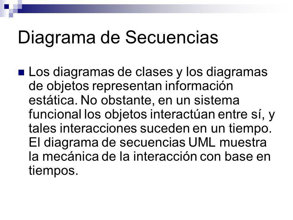 Diagrama de Secuencias Los diagramas de clases y los diagramas de objetos representan información estática. No obstante, en un sistema funcional los o