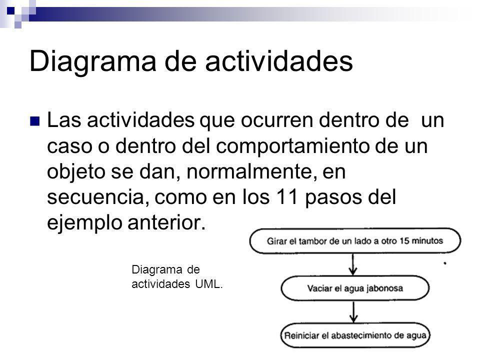 Diagrama de actividades Las actividades que ocurren dentro de un caso o dentro del comportamiento de un objeto se dan, normalmente, en secuencia, como