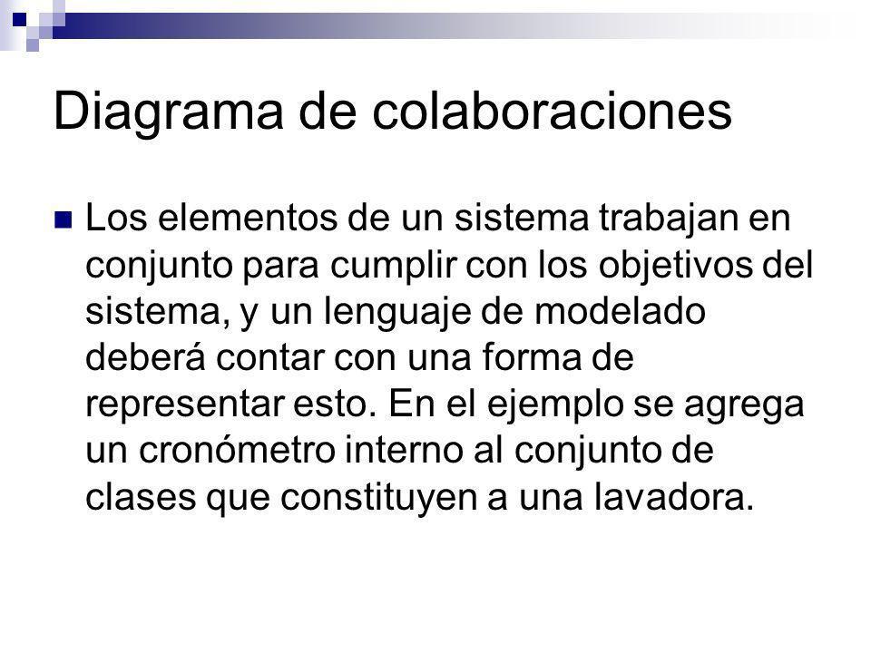 Diagrama de colaboraciones Los elementos de un sistema trabajan en conjunto para cumplir con los objetivos del sistema, y un lenguaje de modelado debe