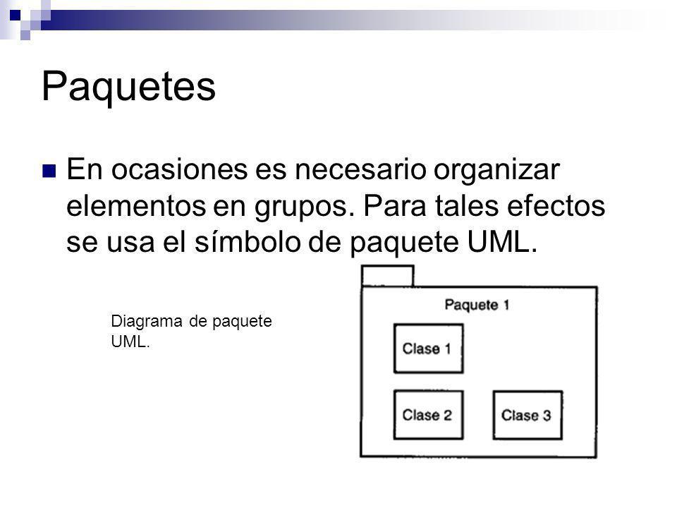 Paquetes En ocasiones es necesario organizar elementos en grupos. Para tales efectos se usa el símbolo de paquete UML. Diagrama de paquete UML.