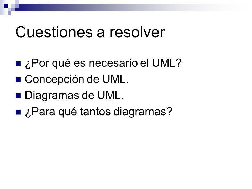 Cuestiones a resolver ¿Por qué es necesario el UML? Concepción de UML. Diagramas de UML. ¿Para qué tantos diagramas?