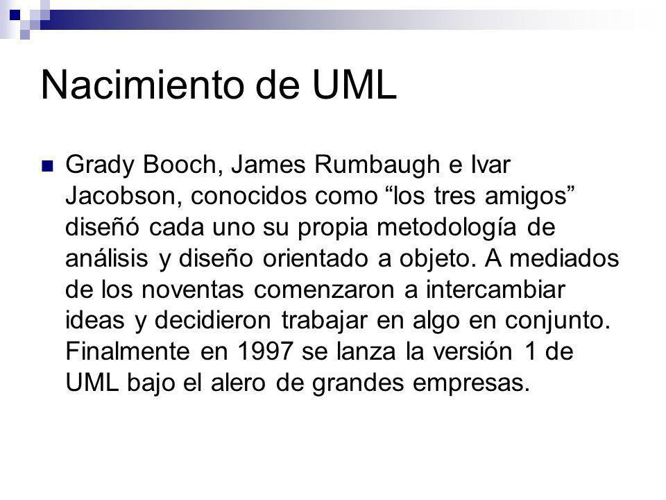 Nacimiento de UML Grady Booch, James Rumbaugh e Ivar Jacobson, conocidos como los tres amigos diseñó cada uno su propia metodología de análisis y dise