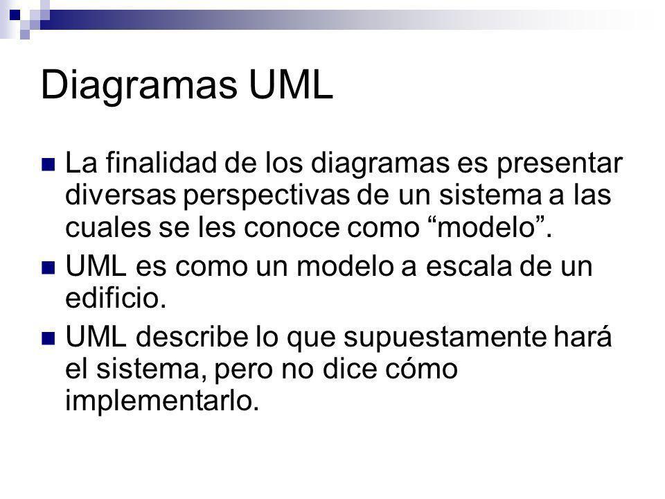 Diagramas UML La finalidad de los diagramas es presentar diversas perspectivas de un sistema a las cuales se les conoce como modelo. UML es como un mo