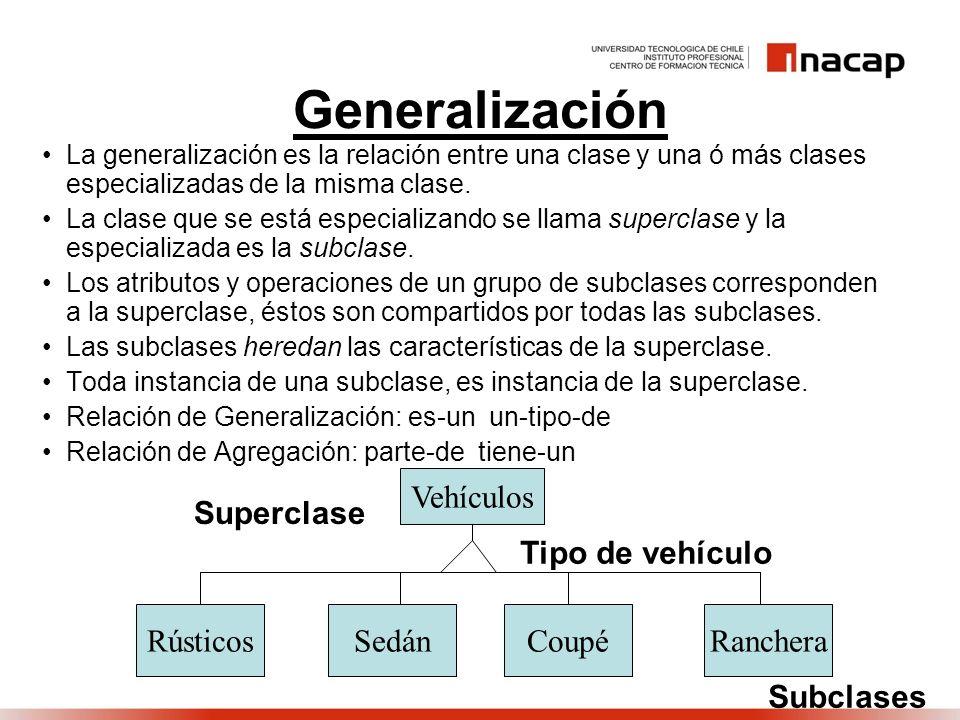 Generalización La generalización es la relación entre una clase y una ó más clases especializadas de la misma clase. La clase que se está especializan