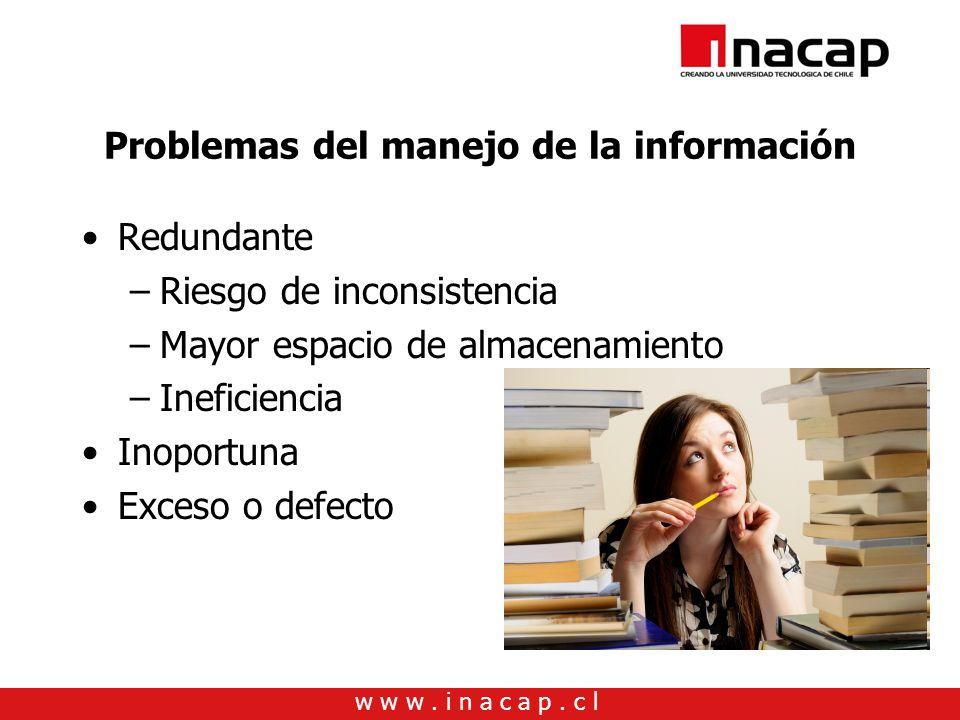 w w w. i n a c a p. c l Problemas del manejo de la información Redundante –Riesgo de inconsistencia –Mayor espacio de almacenamiento –Ineficiencia Ino
