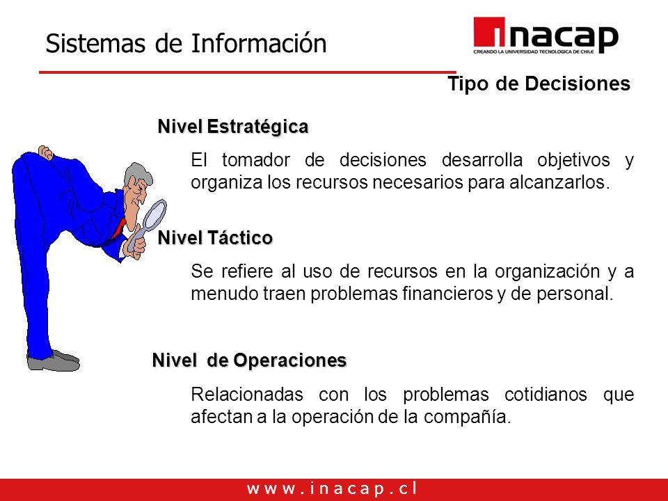 w w w. i n a c a p. c l Sistemas de Información Tipo de Decisiones Nivel Estratégica El tomador de decisiones desarrolla objetivos y organiza los recu