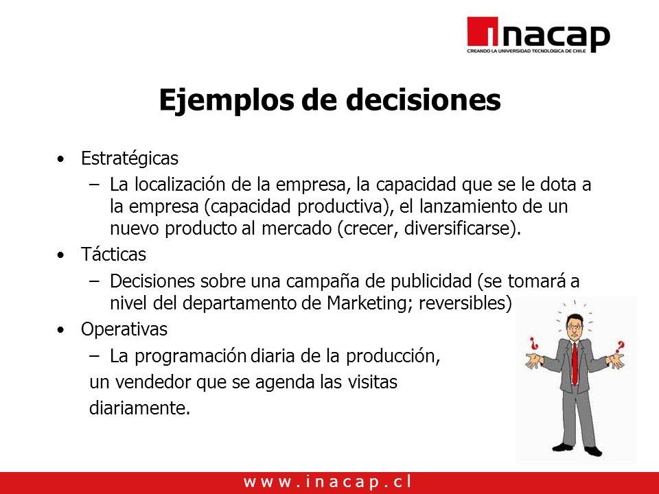 w w w. i n a c a p. c l Ejemplos de decisiones Estratégicas –La localización de la empresa, la capacidad que se le dota a la empresa (capacidad produc