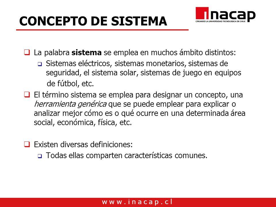 w w w. i n a c a p. c l CONCEPTO DE SISTEMA La palabra sistema se emplea en muchos ámbito distintos: Sistemas eléctricos, sistemas monetarios, sistema