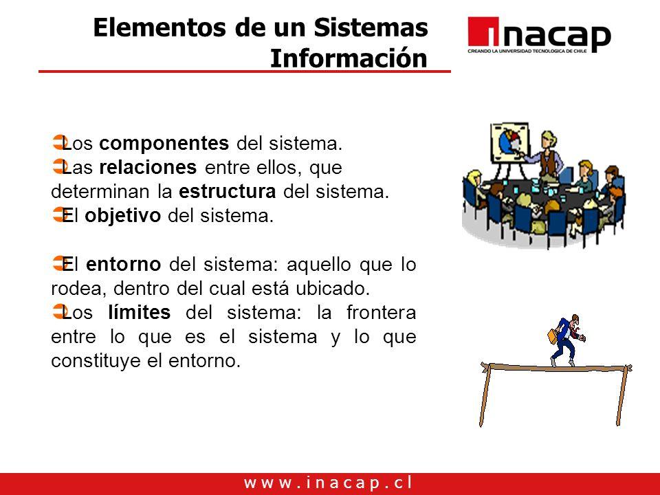 w w w. i n a c a p. c l Los componentes del sistema. Las relaciones entre ellos, que determinan la estructura del sistema. El objetivo del sistema. El