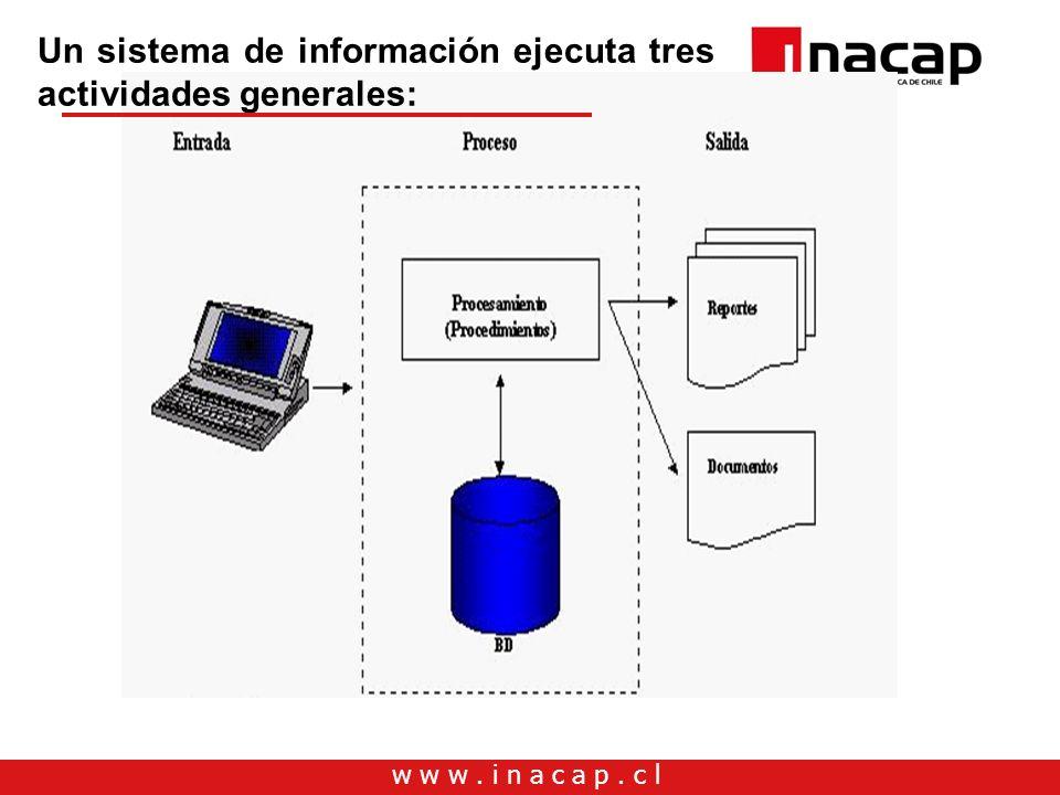 w w w. i n a c a p. c l Un sistema de información ejecuta tres actividades generales: