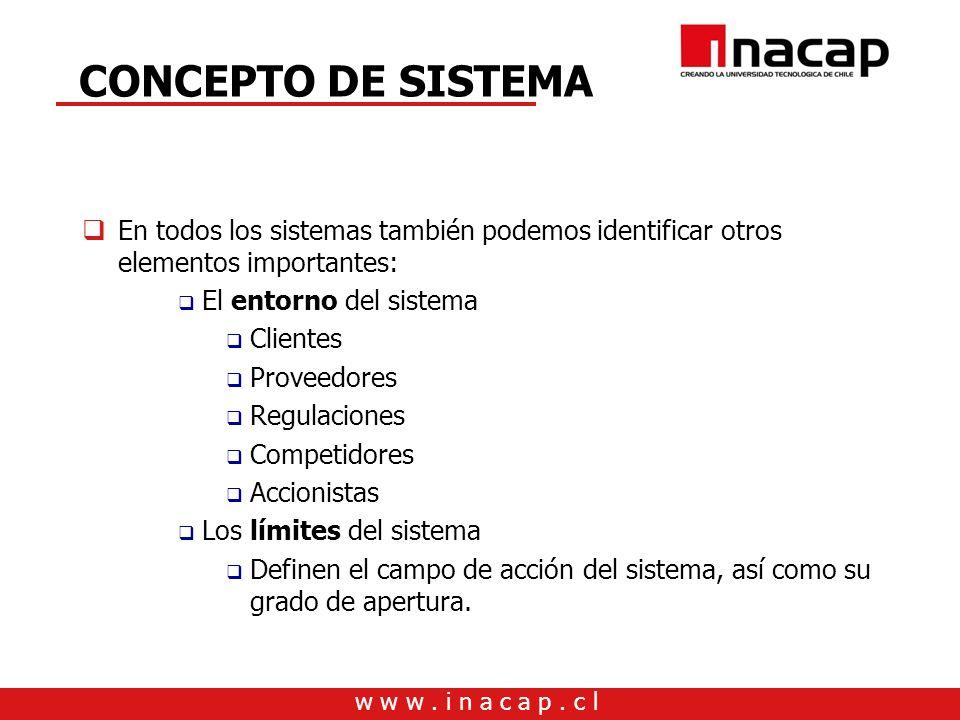 w w w. i n a c a p. c l CONCEPTO DE SISTEMA En todos los sistemas también podemos identificar otros elementos importantes: El entorno del sistema Clie