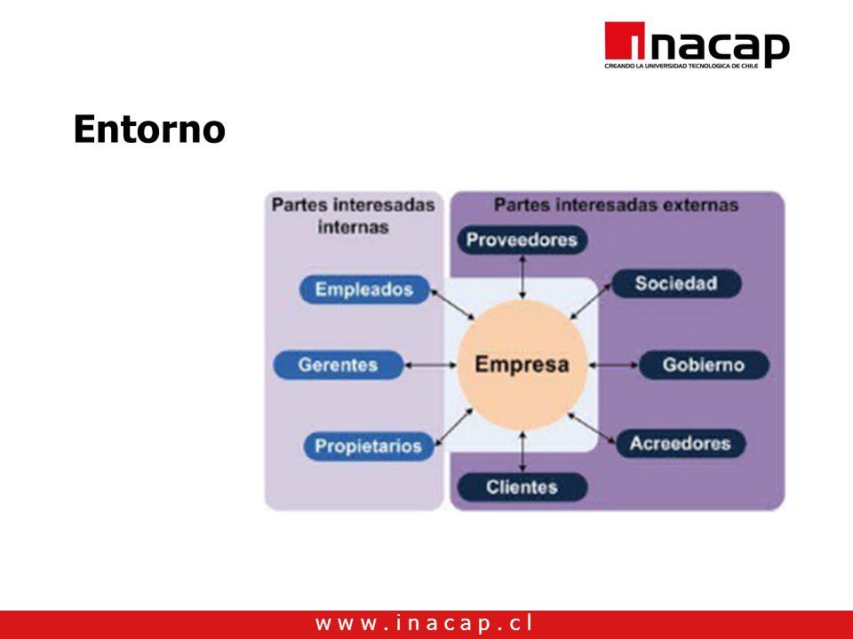 w w w. i n a c a p. c l Entorno