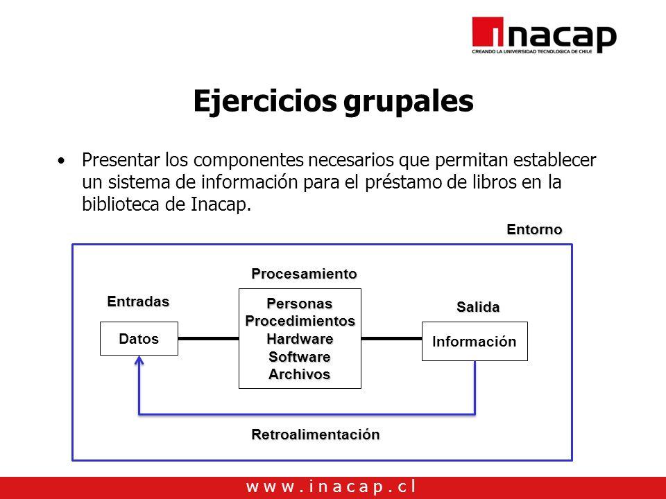 w w w. i n a c a p. c l Ejercicios grupales Presentar los componentes necesarios que permitan establecer un sistema de información para el préstamo de