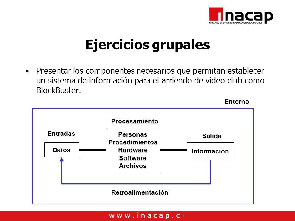 w w w. i n a c a p. c l Ejercicios grupales Presentar los componentes necesarios que permitan establecer un sistema de información para el arriendo de