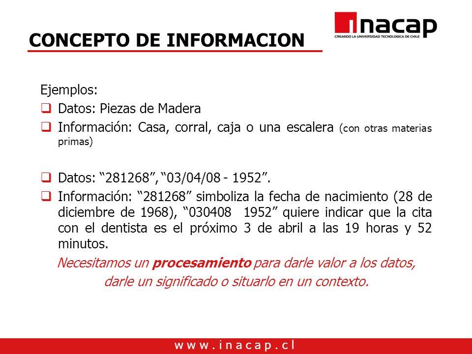 w w w. i n a c a p. c l CONCEPTO DE INFORMACION Ejemplos: Datos: Piezas de Madera Información: Casa, corral, caja o una escalera (con otras materias p