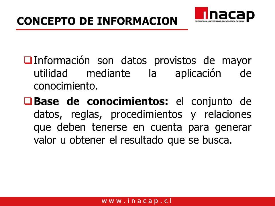 w w w. i n a c a p. c l CONCEPTO DE INFORMACION Información son datos provistos de mayor utilidad mediante la aplicación de conocimiento. Base de cono