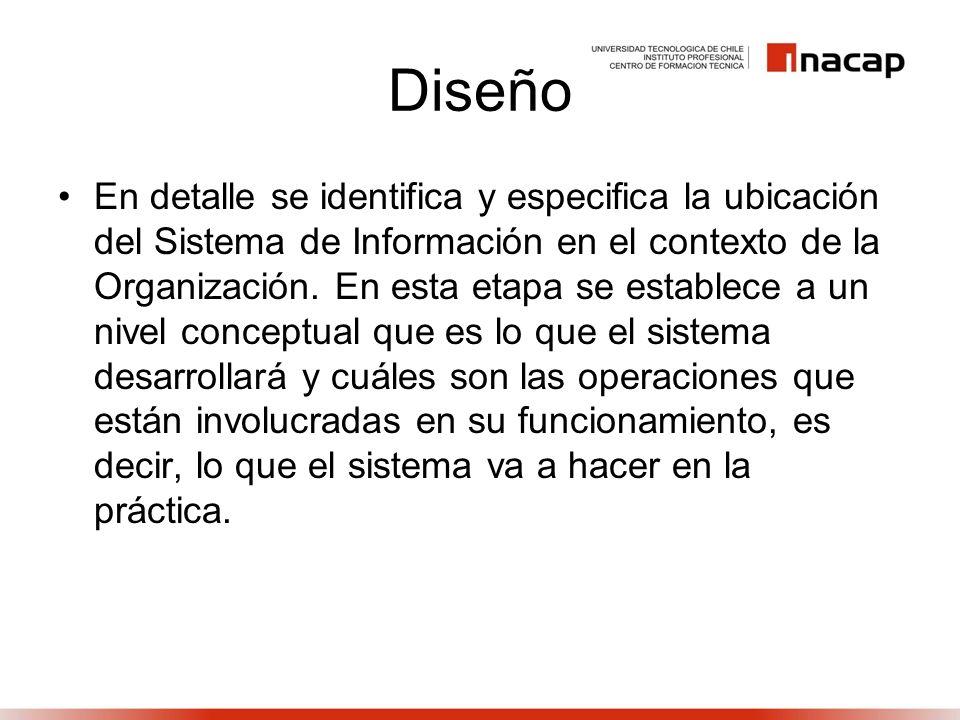 Diseño En detalle se identifica y especifica la ubicación del Sistema de Información en el contexto de la Organización. En esta etapa se establece a u