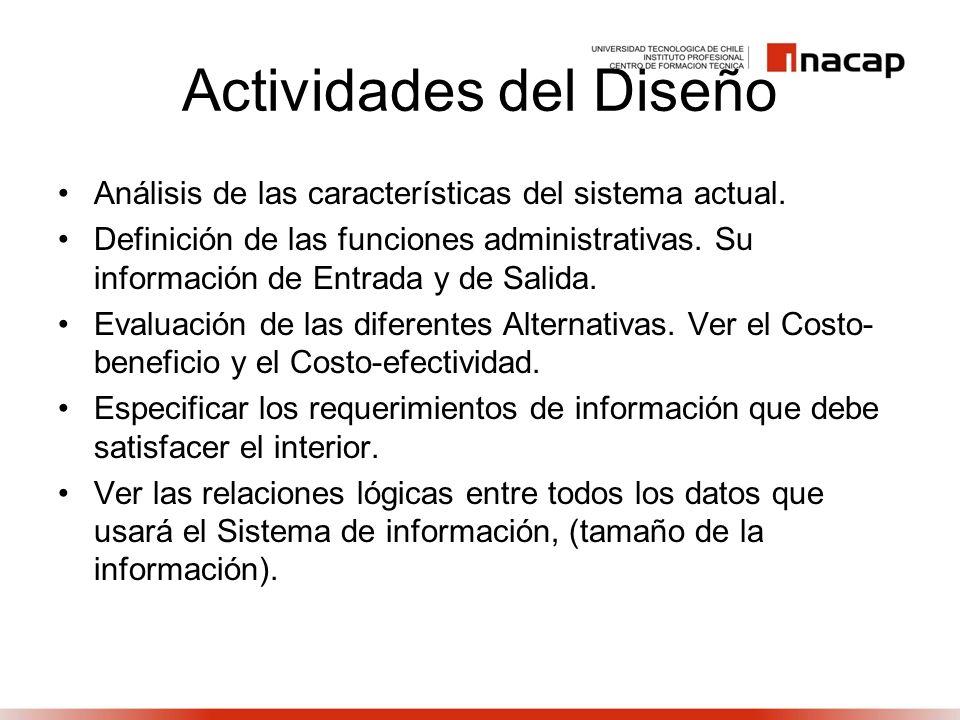 Actividades del Diseño Análisis de las características del sistema actual. Definición de las funciones administrativas. Su información de Entrada y de