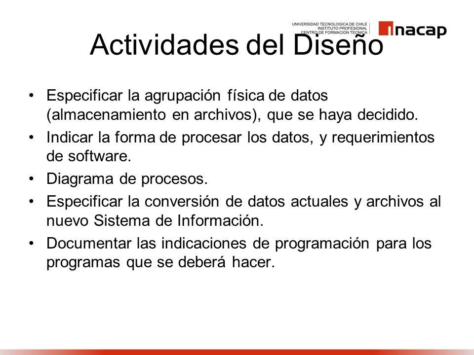 Actividades del Diseño Especificar la agrupación física de datos (almacenamiento en archivos), que se haya decidido. Indicar la forma de procesar los