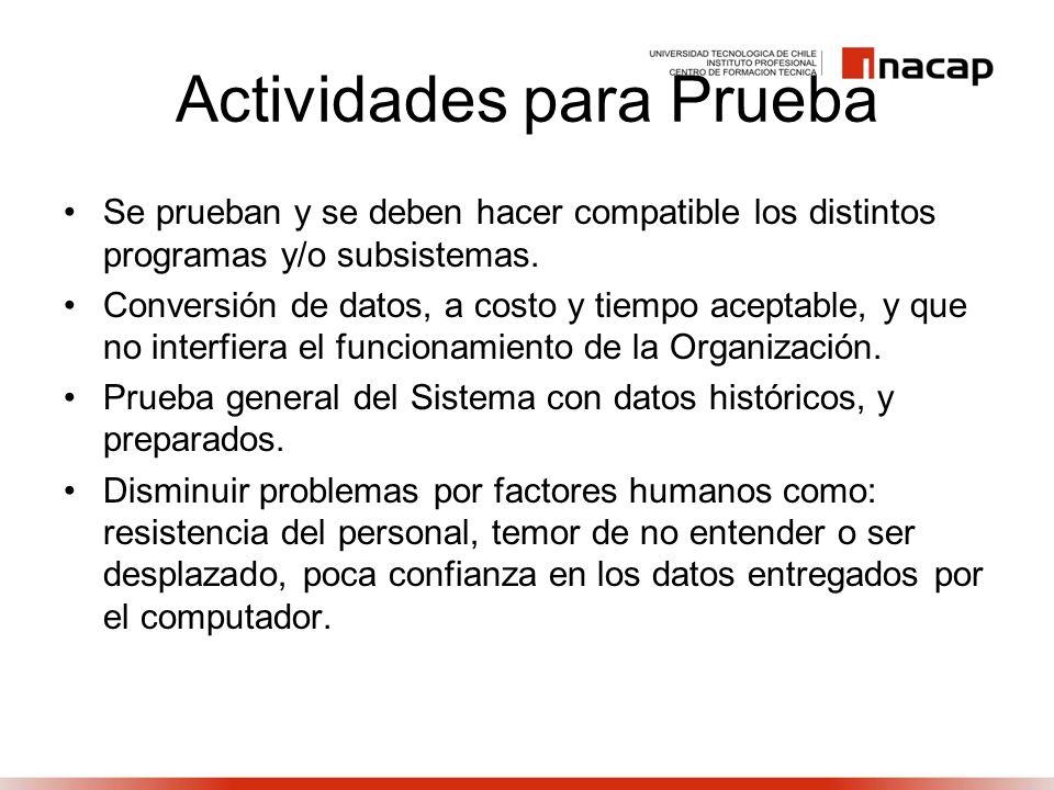 Actividades para Prueba Se prueban y se deben hacer compatible los distintos programas y/o subsistemas. Conversión de datos, a costo y tiempo aceptabl