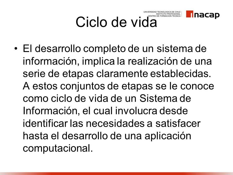 Ciclo de vida El desarrollo completo de un sistema de información, implica la realización de una serie de etapas claramente establecidas. A estos conj