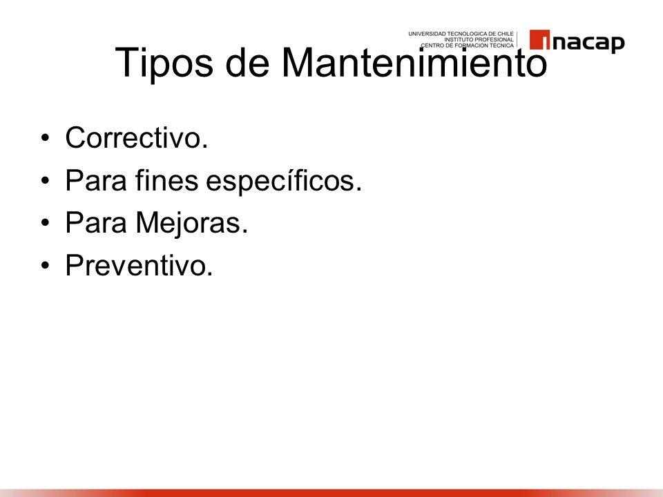 Tipos de Mantenimiento Correctivo. Para fines específicos. Para Mejoras. Preventivo.