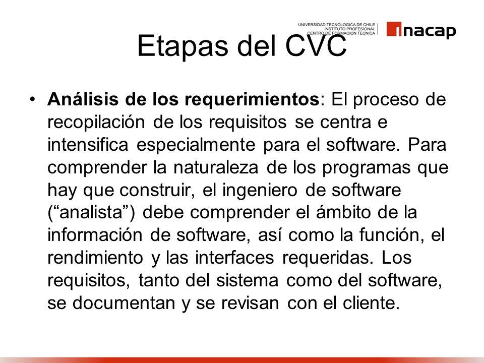 Etapas del CVC Análisis de los requerimientos: El proceso de recopilación de los requisitos se centra e intensifica especialmente para el software. Pa