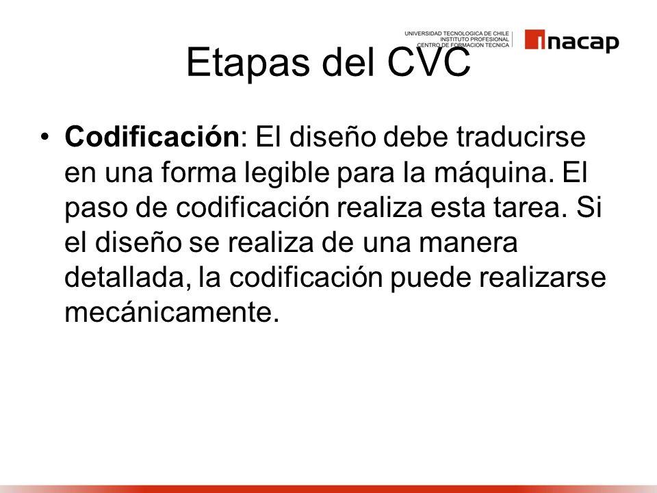 Etapas del CVC Codificación: El diseño debe traducirse en una forma legible para la máquina. El paso de codificación realiza esta tarea. Si el diseño