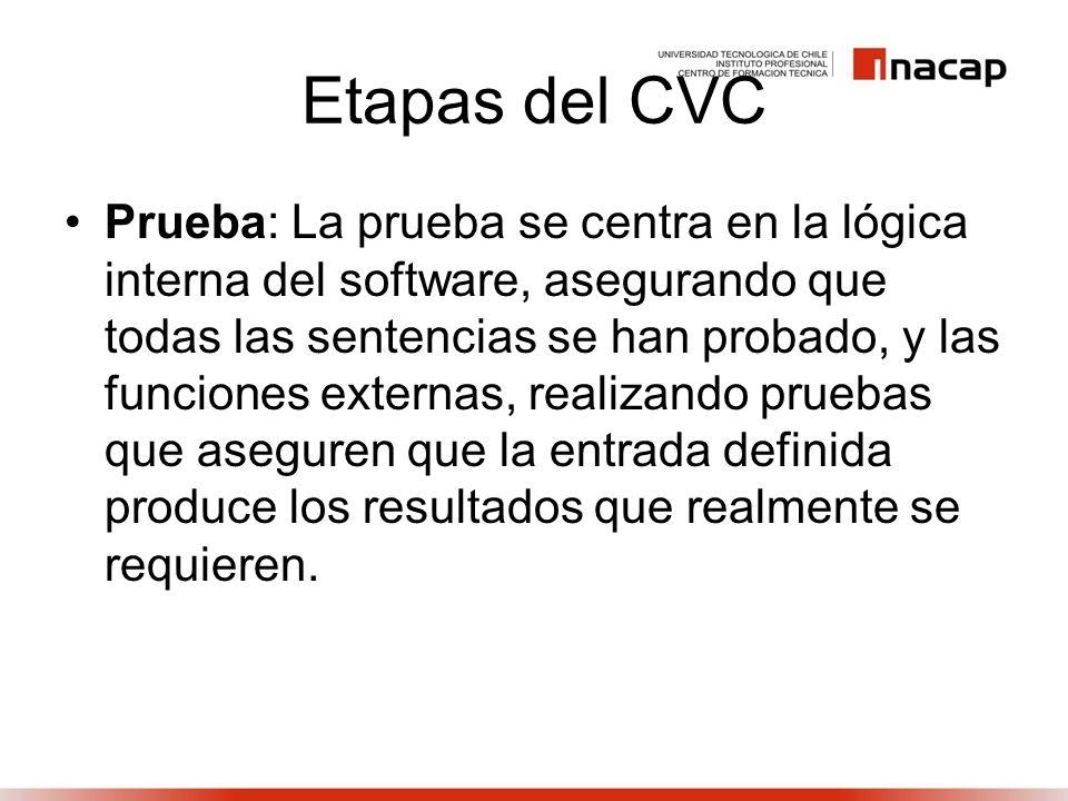 Etapas del CVC Prueba: La prueba se centra en la lógica interna del software, asegurando que todas las sentencias se han probado, y las funciones exte
