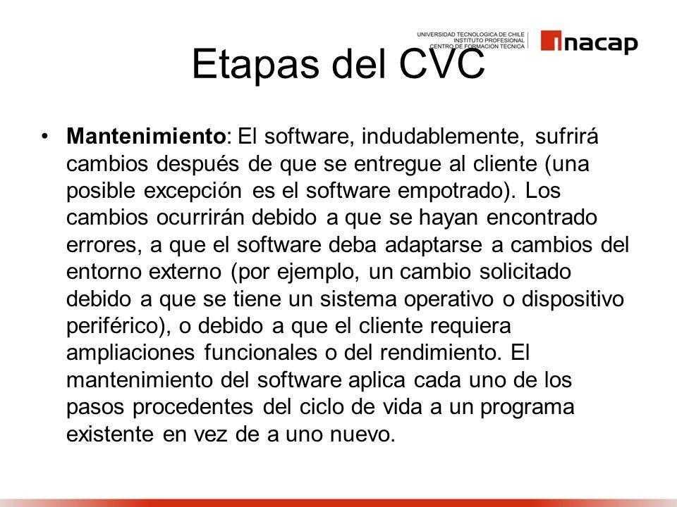 Etapas del CVC Mantenimiento: El software, indudablemente, sufrirá cambios después de que se entregue al cliente (una posible excepción es el software
