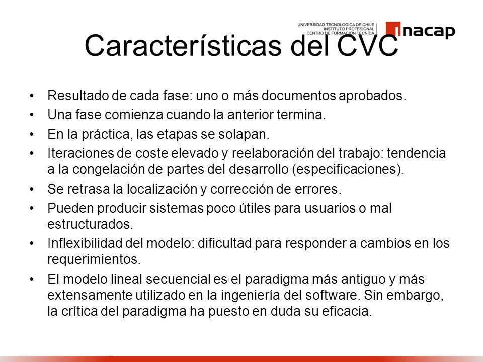 Características del CVC Resultado de cada fase: uno o más documentos aprobados. Una fase comienza cuando la anterior termina. En la práctica, las etap