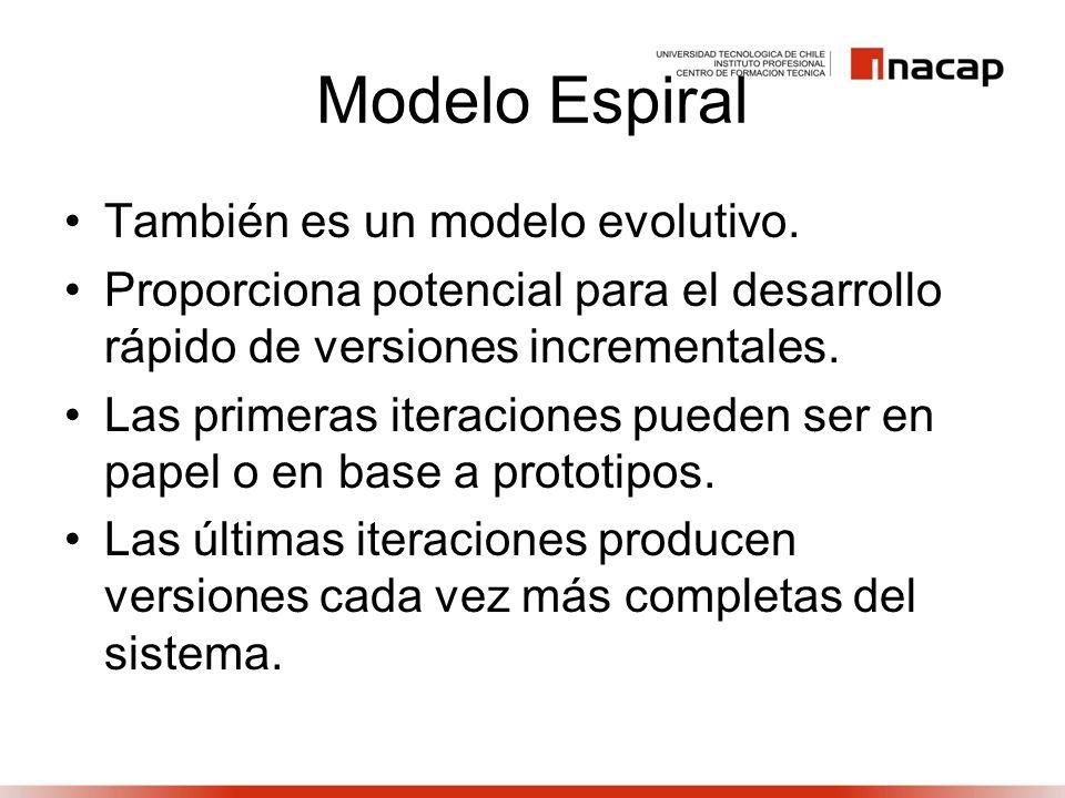 También es un modelo evolutivo. Proporciona potencial para el desarrollo rápido de versiones incrementales. Las primeras iteraciones pueden ser en pap