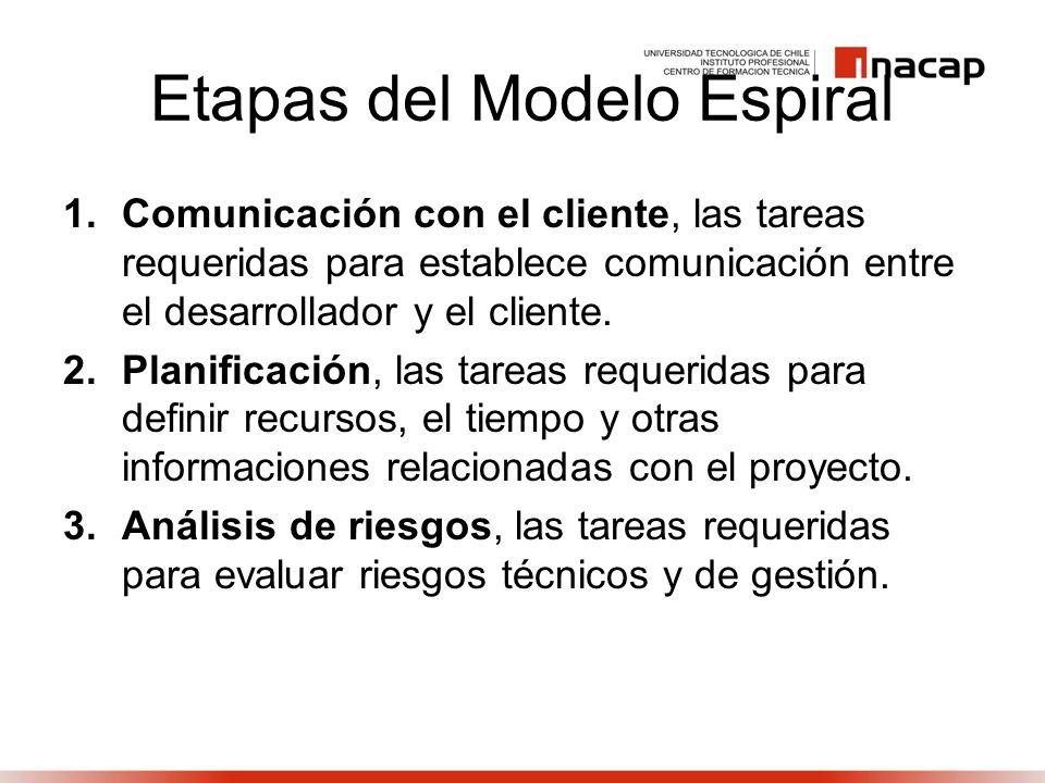Etapas del Modelo Espiral 1.Comunicación con el cliente, las tareas requeridas para establece comunicación entre el desarrollador y el cliente. 2.Plan