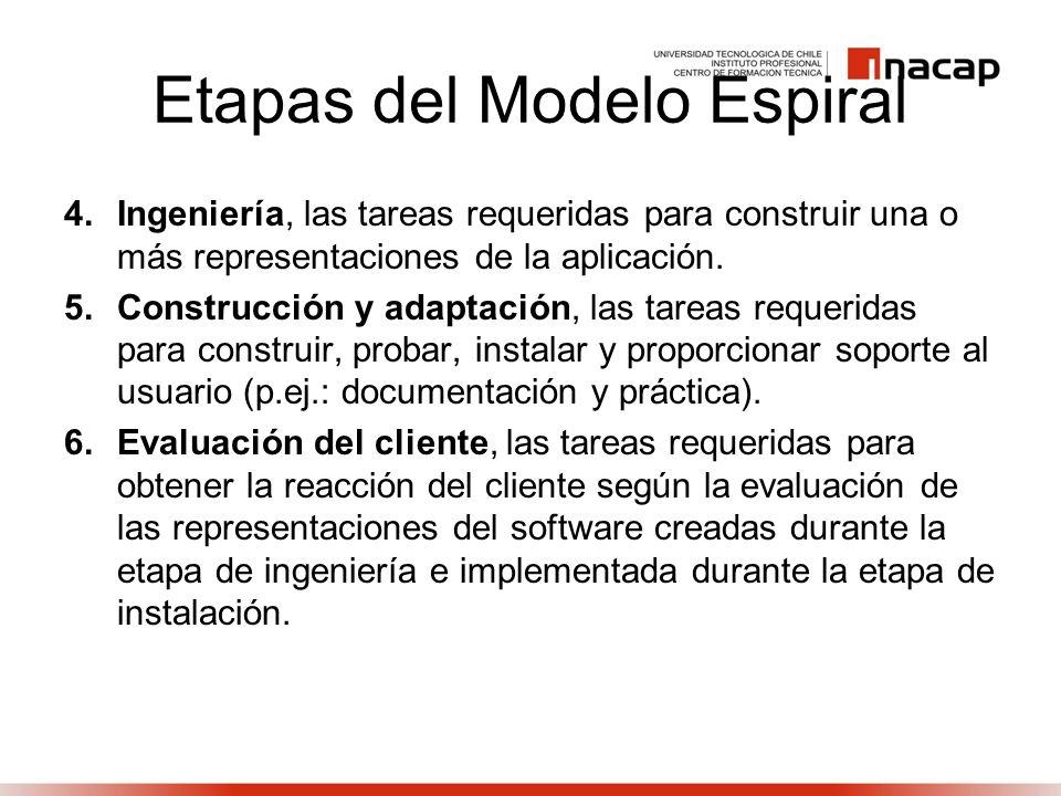 Etapas del Modelo Espiral 4.Ingeniería, las tareas requeridas para construir una o más representaciones de la aplicación. 5.Construcción y adaptación,