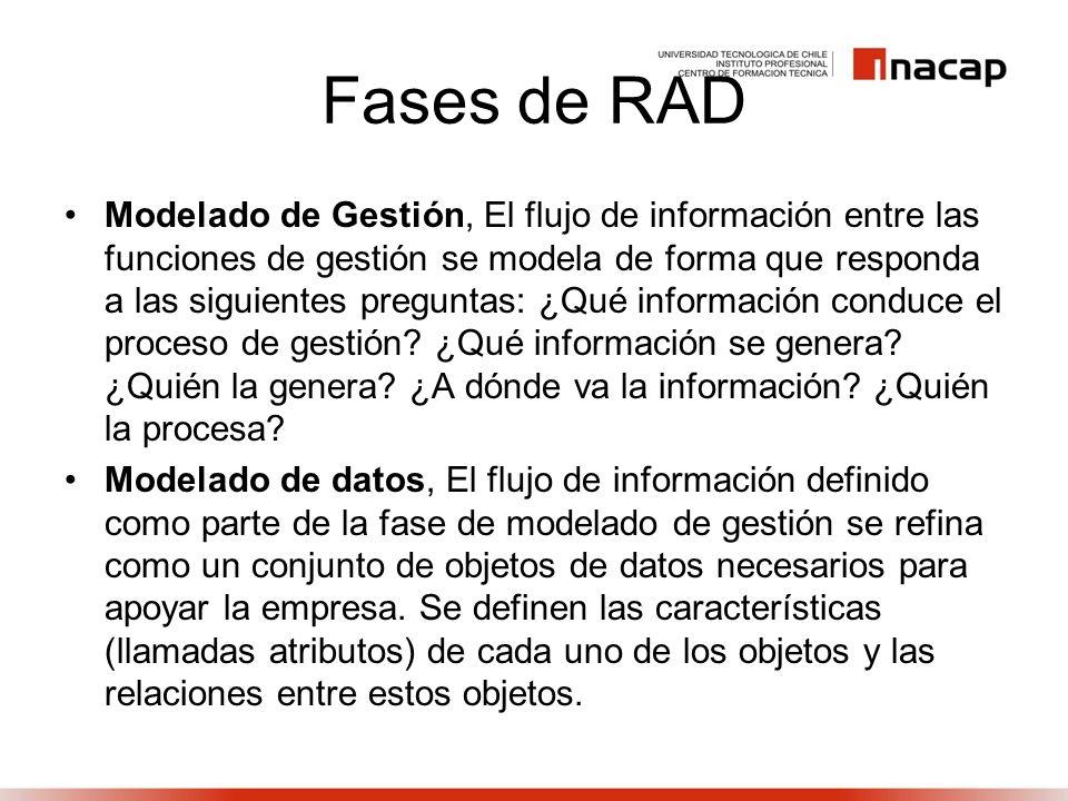 Fases de RAD Modelado de Gestión, El flujo de información entre las funciones de gestión se modela de forma que responda a las siguientes preguntas: ¿