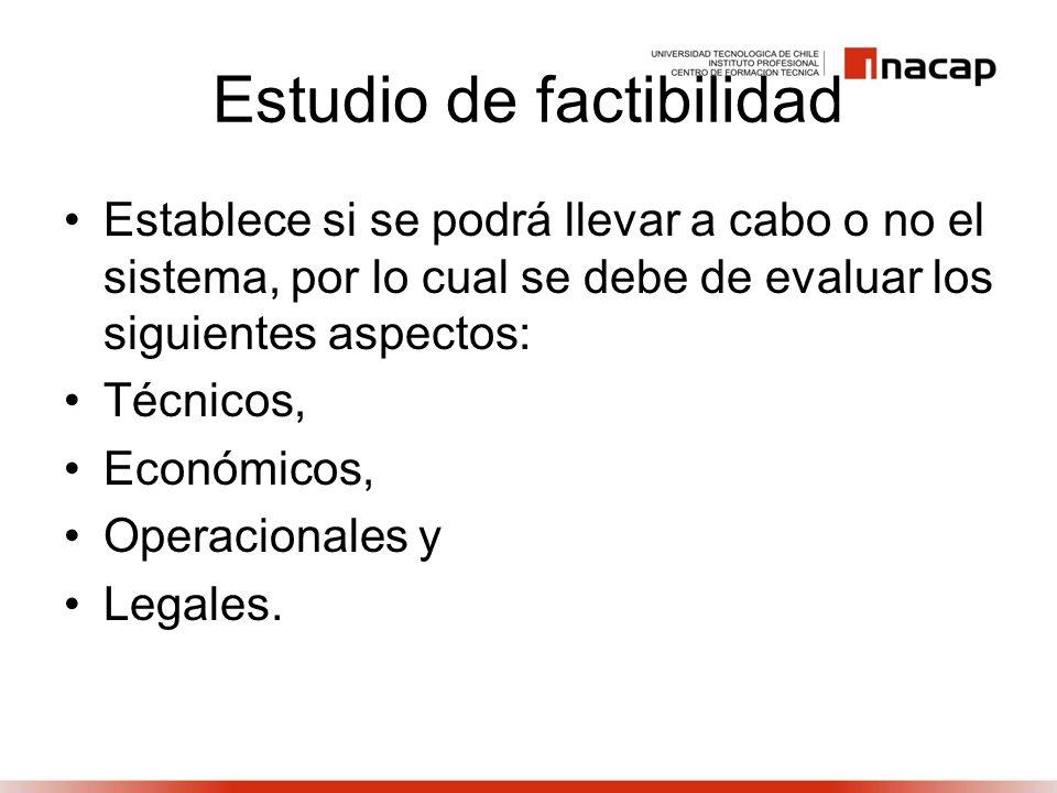 Estudio de factibilidad Establece si se podrá llevar a cabo o no el sistema, por lo cual se debe de evaluar los siguientes aspectos: Técnicos, Económi