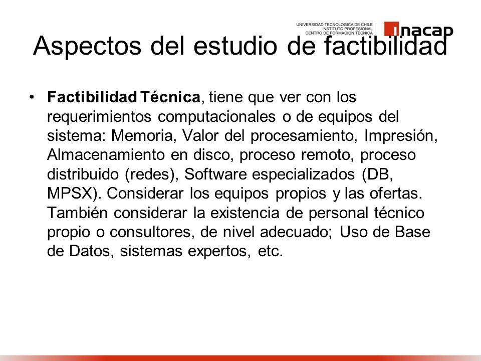 Aspectos del estudio de factibilidad Factibilidad Técnica, tiene que ver con los requerimientos computacionales o de equipos del sistema: Memoria, Val