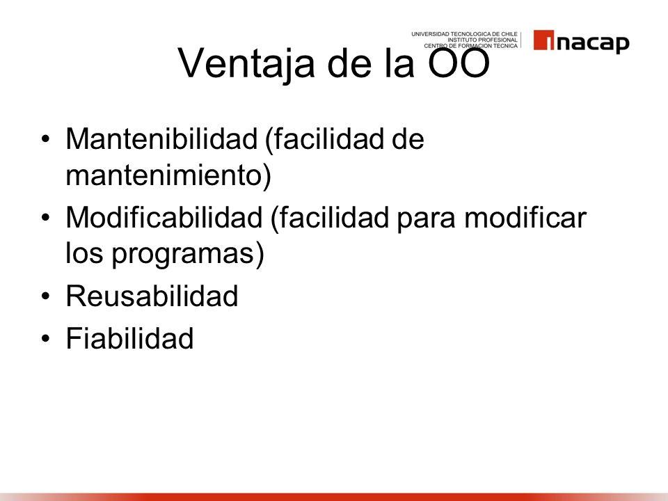 Ventaja de la OO Mantenibilidad (facilidad de mantenimiento) Modificabilidad (facilidad para modificar los programas) Reusabilidad Fiabilidad