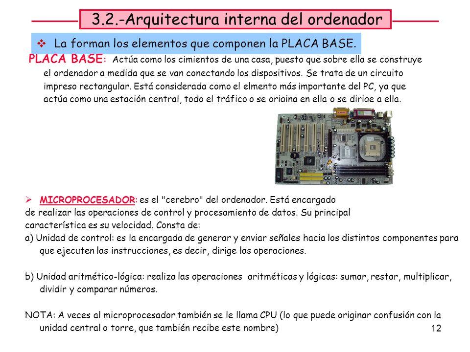 12 3.2.-Arquitectura interna del ordenador La forman los elementos que componen la PLACA BASE. PLACA BASE : Actúa como los cimientos de una casa, pues