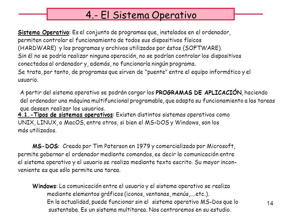 14 4.- El Sistema Operativo Sistema Operativo: Es el conjunto de programas que, instalados en el ordenador, permiten controlar el funcionamiento de todos sus dispositivos físicos (HARDWARE) y los programas y archivos utilizados por éstos (SOFTWARE).