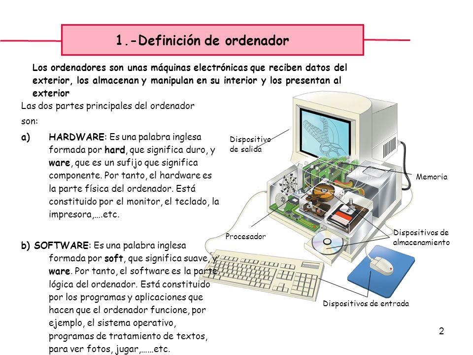 2 Dispositivos de entrada Dispositivos de almacenamiento Memoria Dispositivo de salida Procesador 1.-Definición de ordenador Los ordenadores son unas