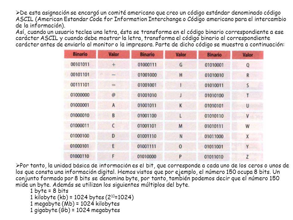 De esta asignación se encargó un comité americano que creo un código estándar denominado código ASCIL (American Estandar Code for Information Interchange o Código americano para el intercambio de la información).
