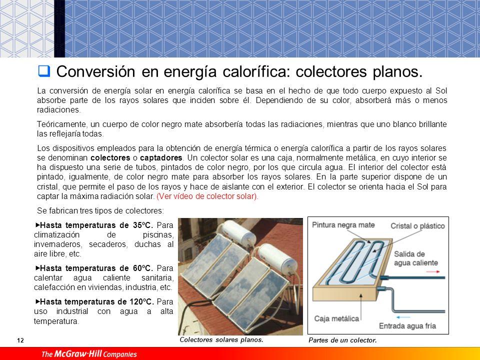11 A Aprovechamiento de la energía solar Aprovechamiento de la energía solar. La energía solar tiene dos campos de aplicación fundamentales: conversió