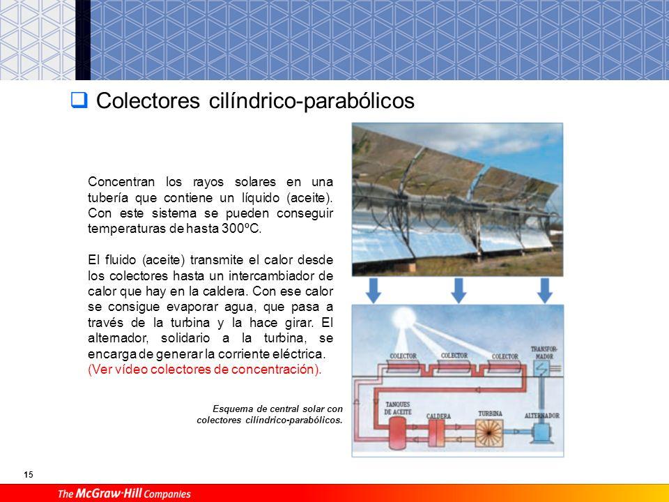 14 Campo de helióstatos Campo de helióstatos. Está formado por una serie de helióstatos o espejos direccionales, que reflejan la luz solar hacia una t