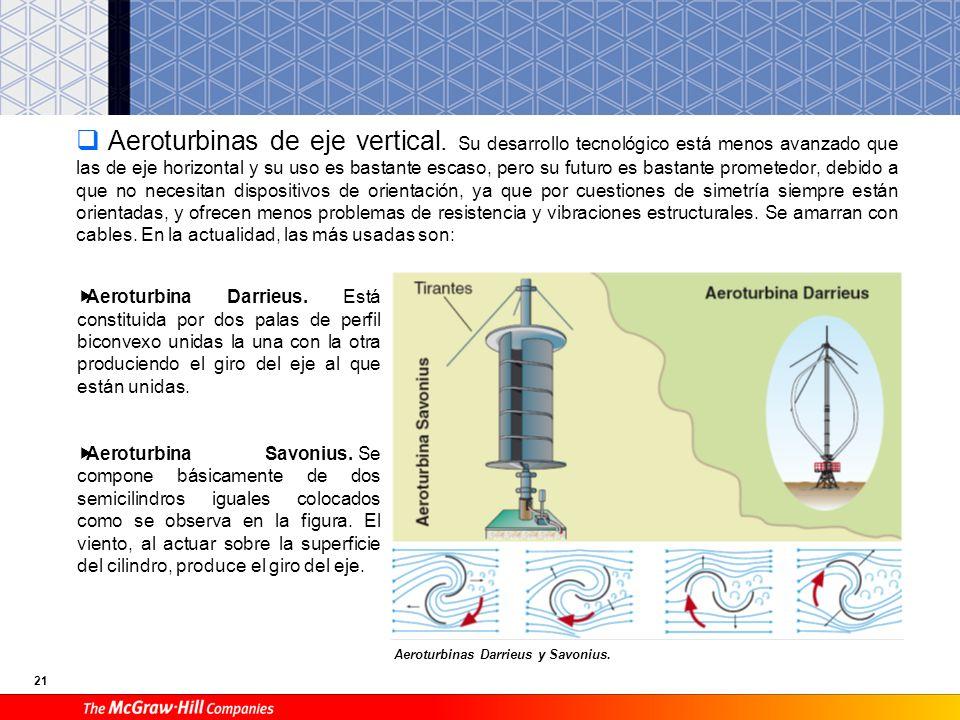 20 A Clasificación de las máquinas eólicas Aeroturbinas de eje horizontal Parque eólico. Las máquinas eólicas que transforman la energía cinética del